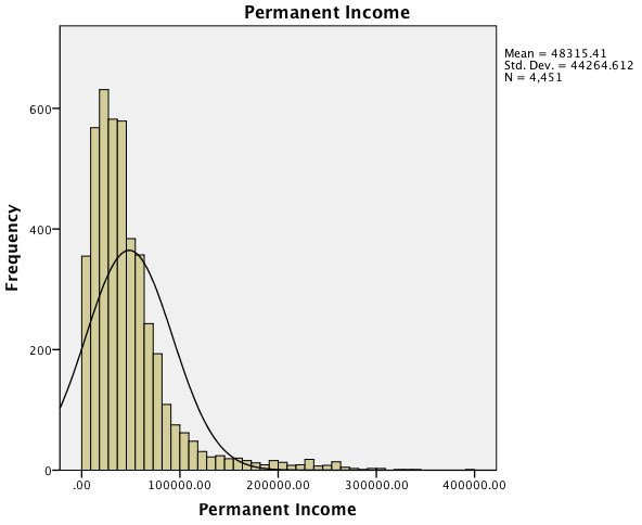 permanent_income_distribution